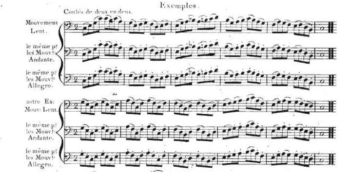 Etienne Ozi - Nouvelle Méthode de basson